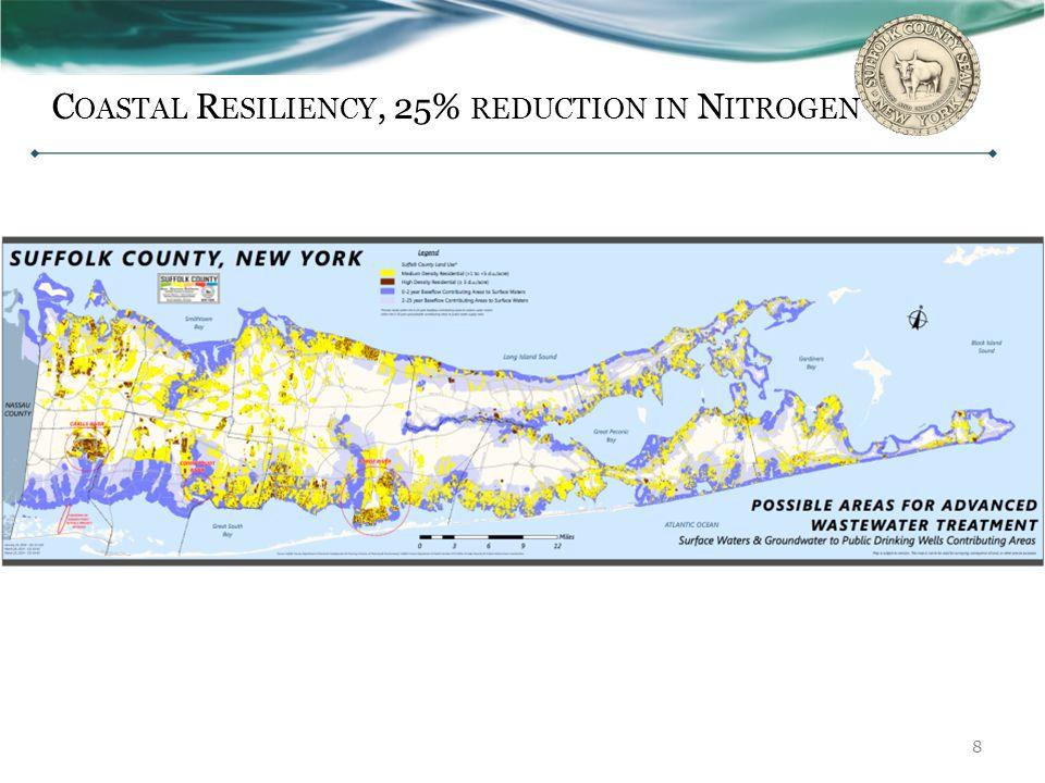 8 C OASTAL R ESILIENCY, 25% REDUCTION IN N ITROGEN