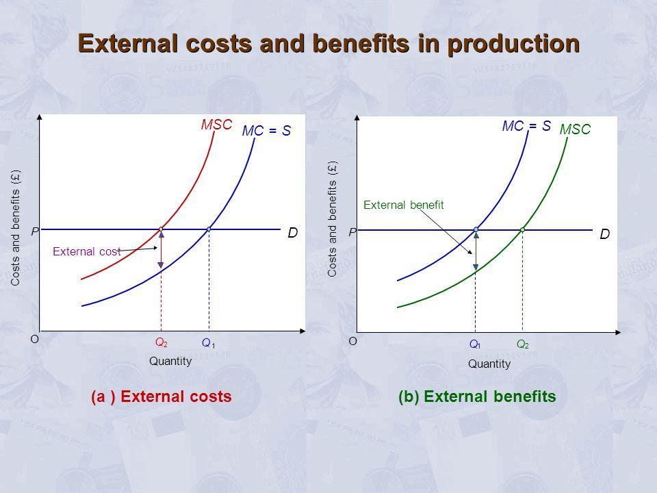 O MC = S D P Q 1 Q 2 Costs and benefits (£) Quantity MSC External cost (a ) External costs O D P Q 2 Q 1 Costs and benefits (£) Quantity MSC MC = S External benefit (b) External benefits External costs and benefits in production