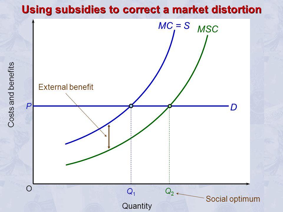 O MSC D P Q1Q1 External benefit Costs and benefits Quantity MC = S Q2Q2 Social optimum Using subsidies to correct a market distortion