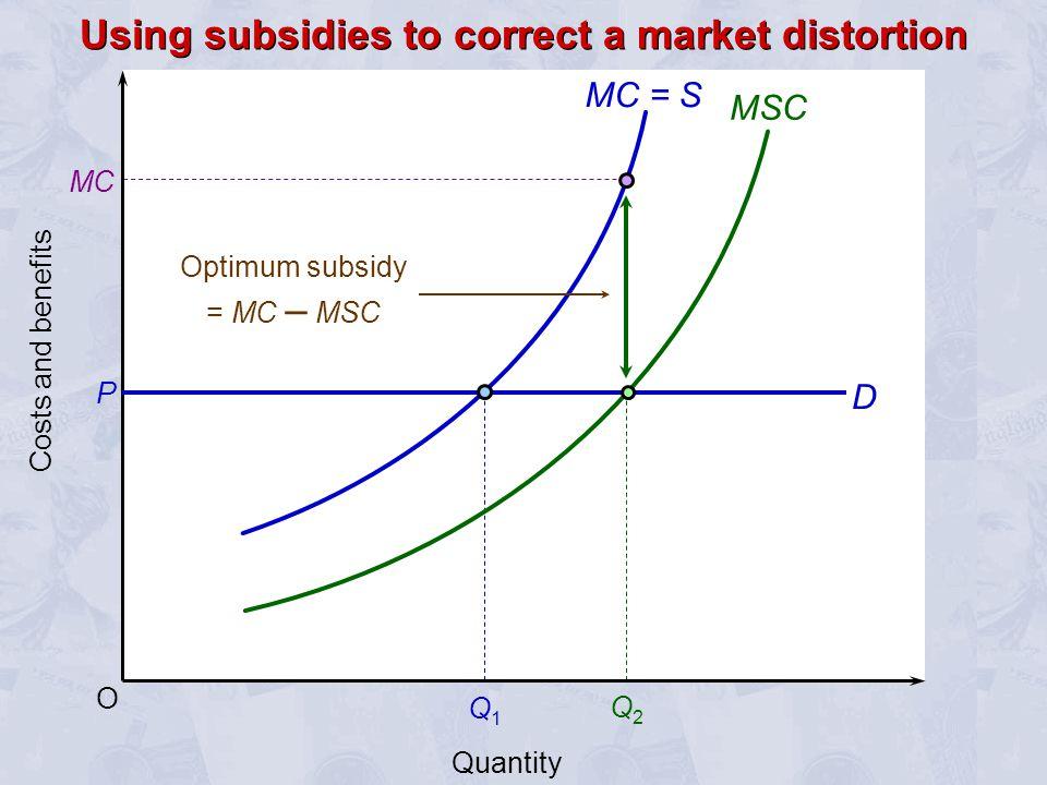 MC O P Q2Q2 Q1Q1 Costs and benefits Quantity Optimum subsidy = MC – MSC MSC MC = S D Using subsidies to correct a market distortion