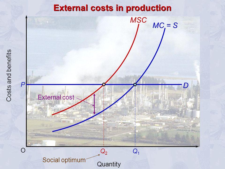 O MC = S D P MSC Costs and benefits Quantity External cost Q1Q1 Q2Q2 Social optimum External costs in production