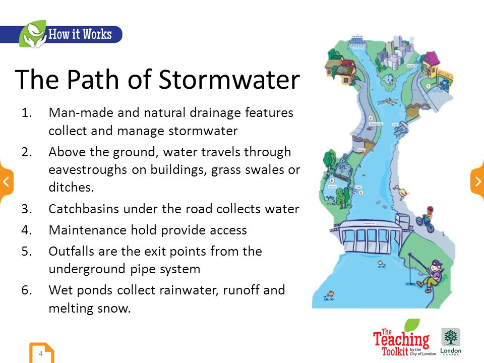 1.Man-made and natural drainage features collect and manage stormwater 2.Above the ground, water travels through eavestroughs on buildings, grass swales or ditches.