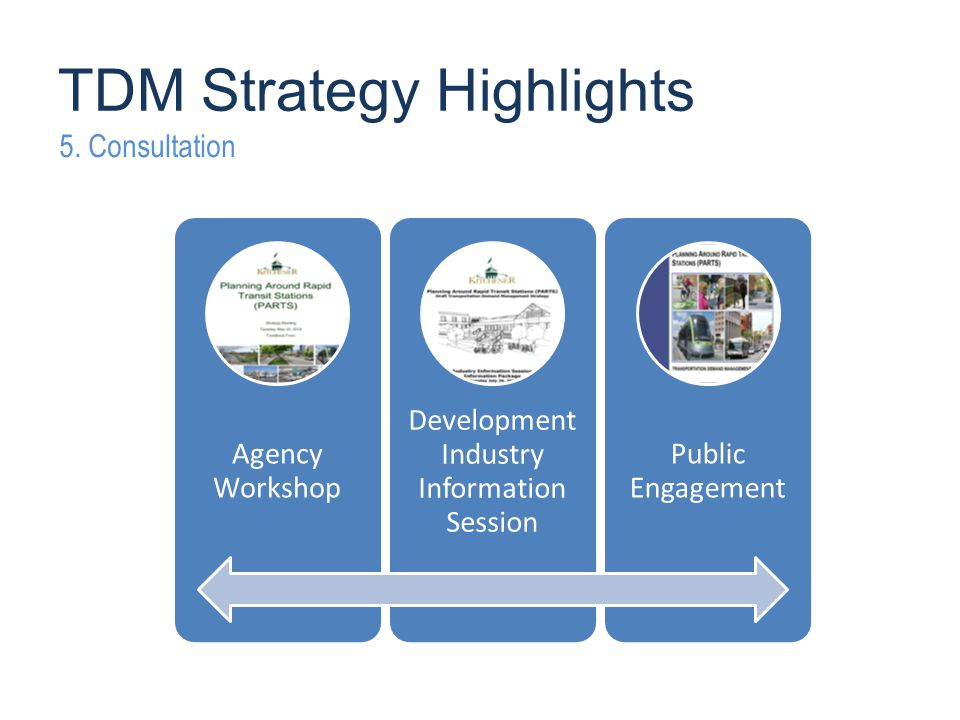 Agency Workshop Development Industry Information Session Public Engagement TDM Strategy Highlights 5.
