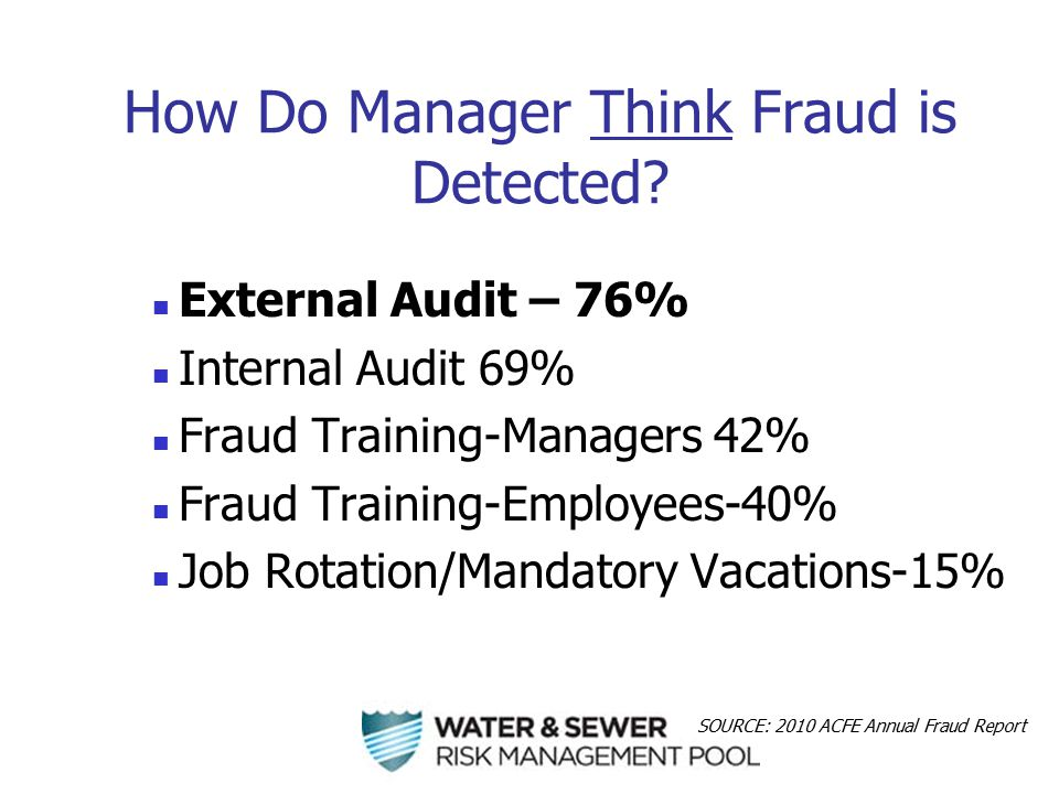 How Do Manager Think Fraud is Detected.