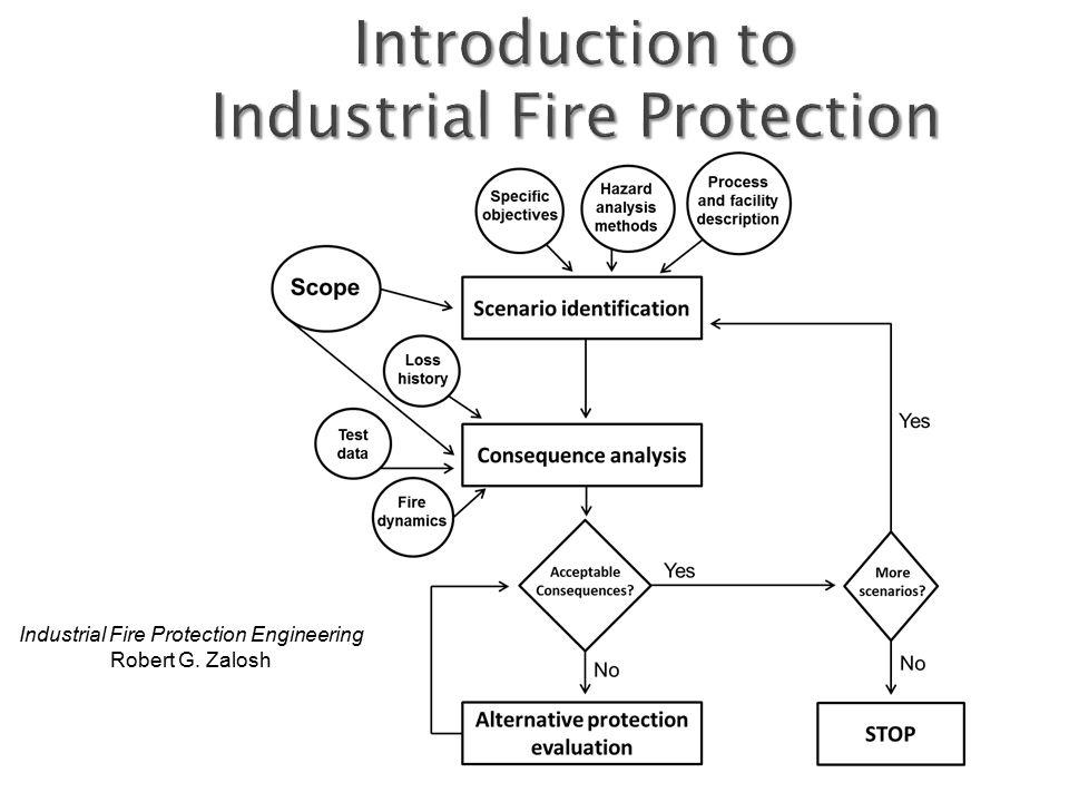 Industrial Fire Protection Engineering Robert G. Zalosh