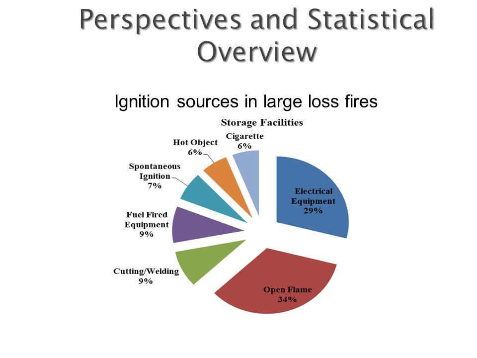 Ignition sources in large loss fires