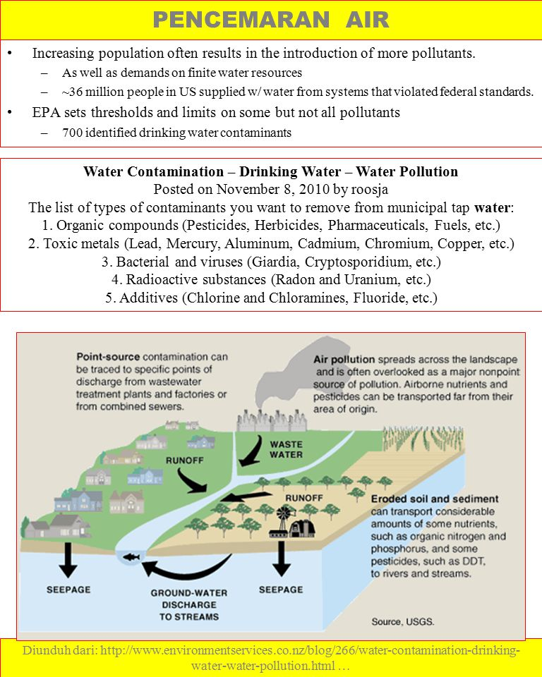 How To Avoid Groundwater Contamination Diunduh dari: http://www.howtodothings.com/home-garden/how-to-avoid-groundwater- contamination… Groundwater contamination occurs when natural or man-made substances permeate groundwater, making it unsuitable for use.