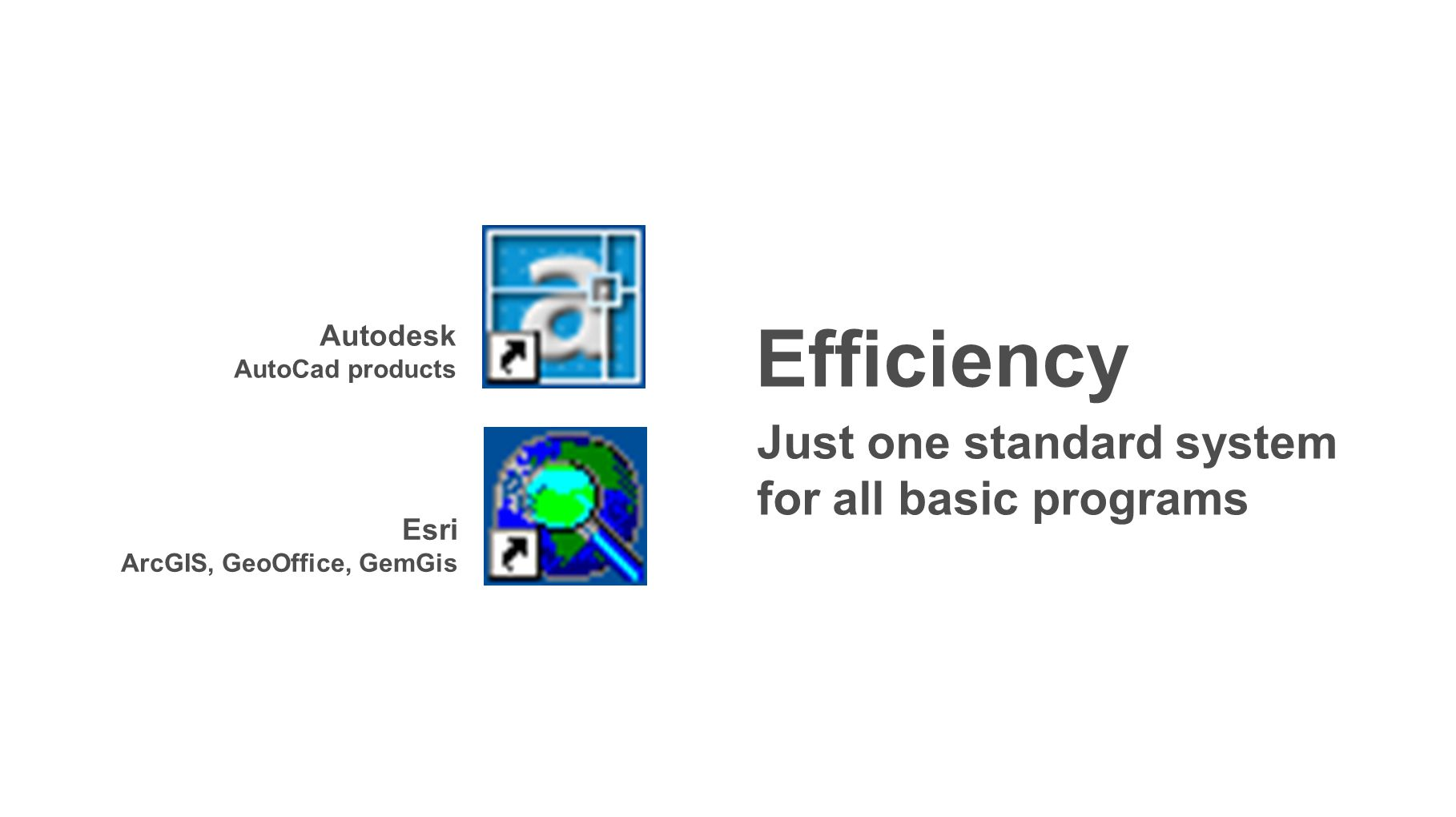 Just one standard system for all basic programs Autodesk AutoCad products Esri ArcGIS, GeoOffice, GemGis