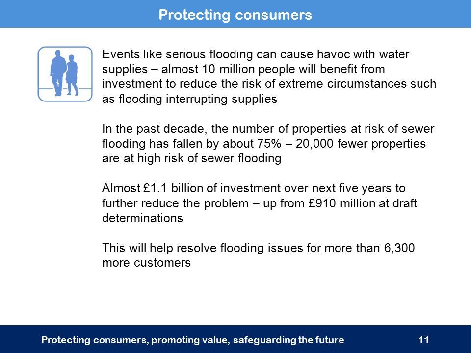 Events like serious flooding can cause havoc with water supplies – almost 10 million people will benefit from investment to reduce the risk of extreme circumstances such as flooding interrupting supplies In the past decade, the number of properties at risk of sewer flooding has fallen by about 75% – 20,000 fewer properties are at high risk of sewer flooding Almost £1.1 billion of investment over next five years to further reduce the problem – up from £910 million at draft determinations This will help resolve flooding issues for more than 6,300 more customers Protecting consumers Protecting consumers, promoting value, safeguarding the future11