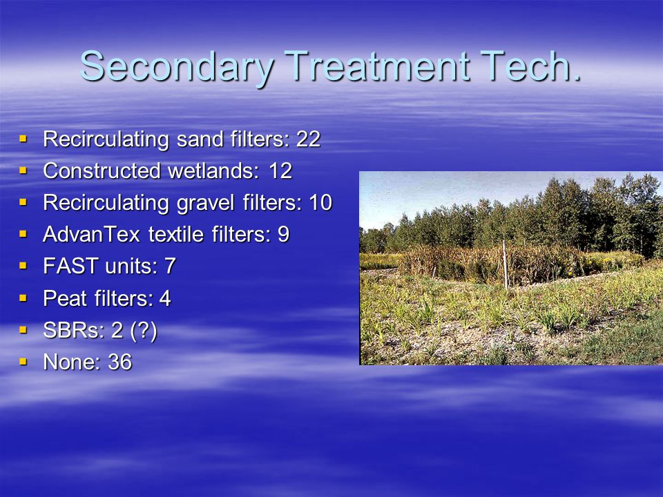 Secondary Treatment Tech.  Recirculating sand filters: 22  Constructed wetlands: 12  Recirculating gravel filters: 10  AdvanTex textile filters: 9