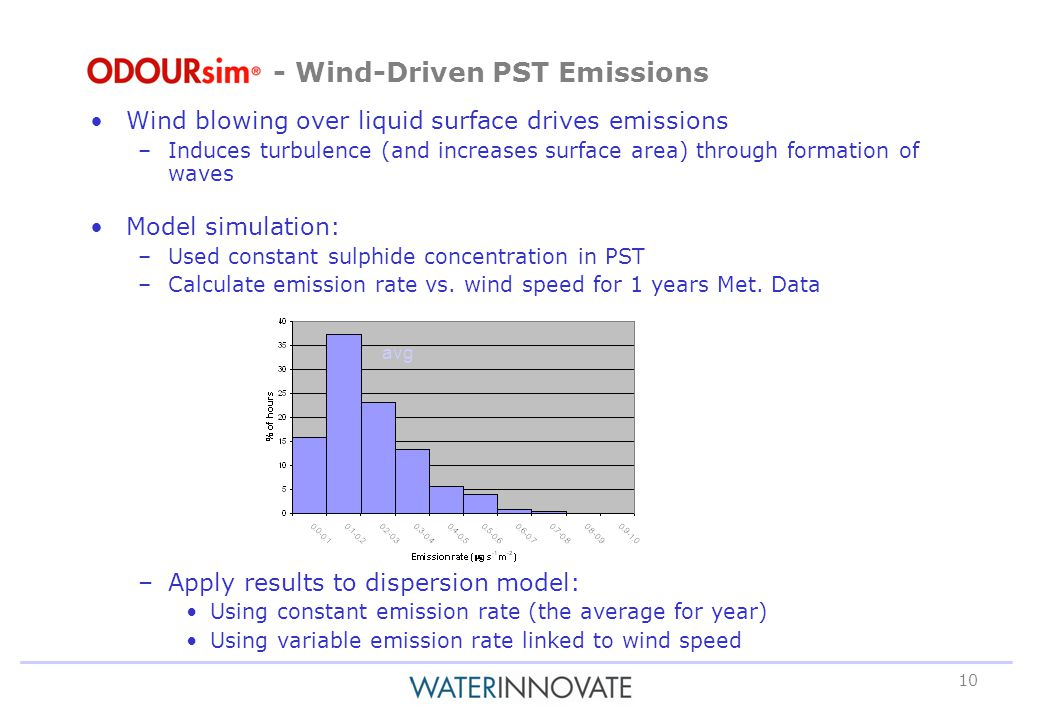 10 Wind blowing over liquid surface drives emissions –Induces turbulence (and increases surface area) through formation of waves Model simulation: –Used constant sulphide concentration in PST –Calculate emission rate vs.