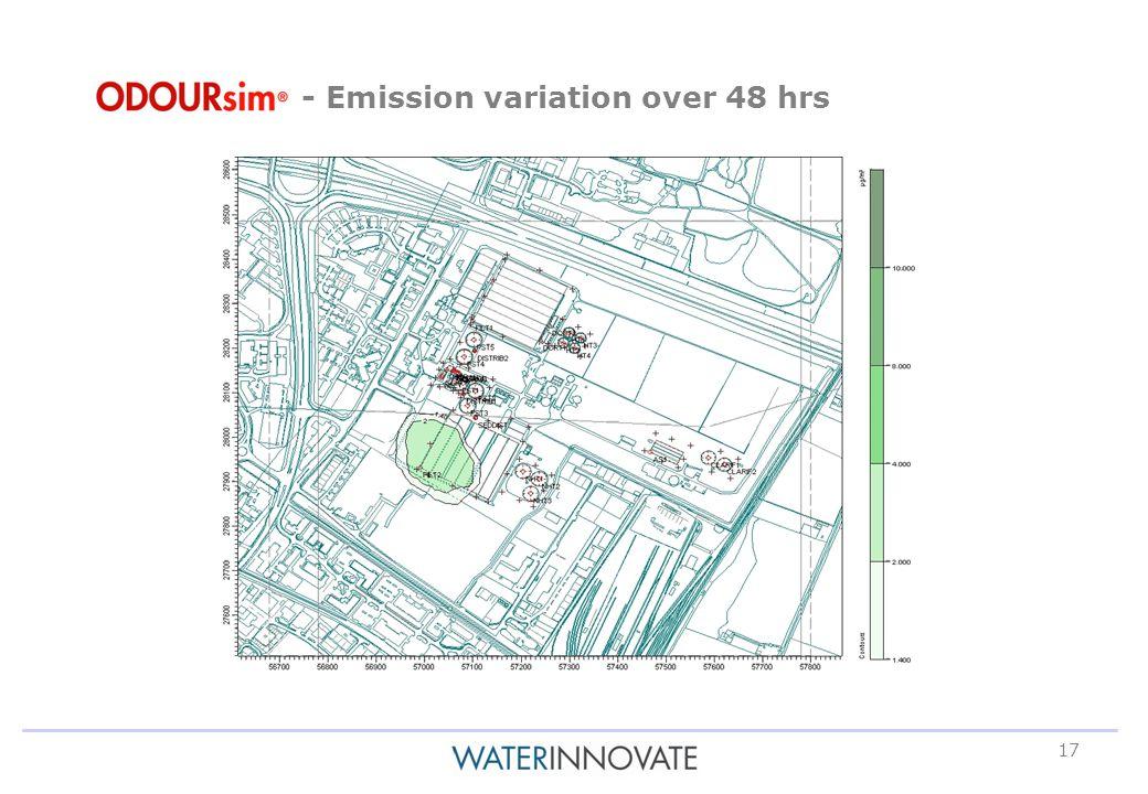 17 - Emission variation over 48 hrs
