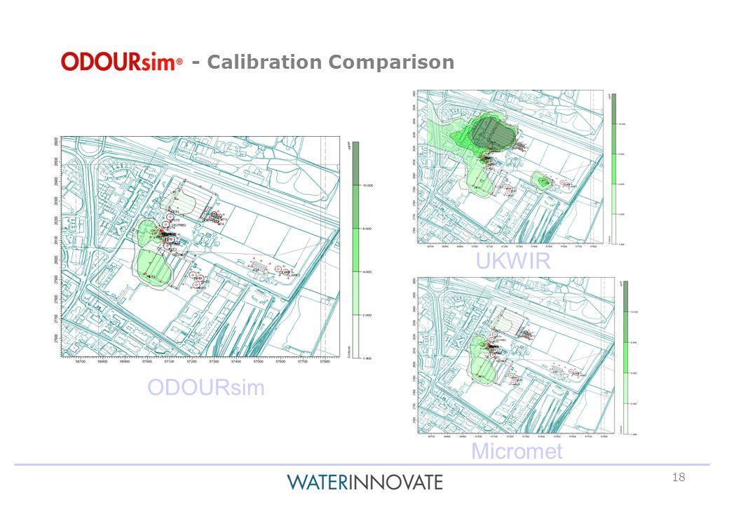 18 ODOURsim UKWIR Micromet - Calibration Comparison