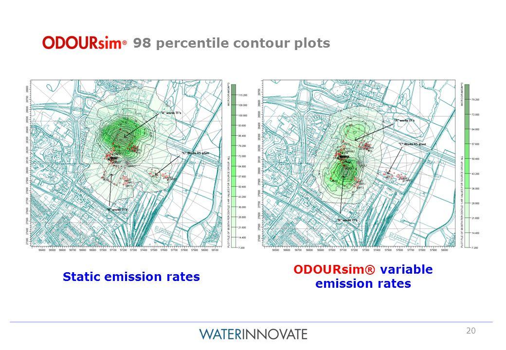 20 Static emission rates ODOURsim® variable emission rates 98 percentile contour plots