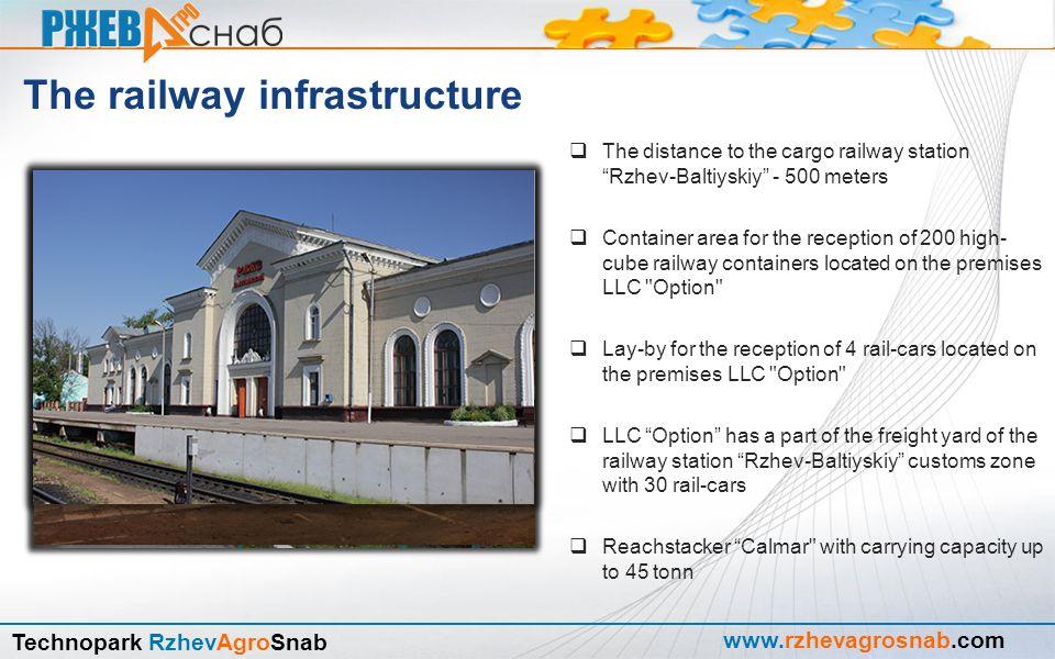www.rzhevagrosnab.com Technopark RzhevAgroSnab  to the regional highway A-112 - 7.2km 3km 500m 6,7km 7,2km Rzhev-Baltiyskiy Technopark RzhevAgroSnab