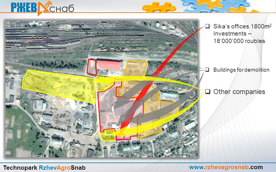www.rzhevagrosnab.com Technopark RzhevAgroSnab LLC StockAuto warehouse distribution complex (Under construction)  Warehouse – 2000m 2  Offices – 600m 2  The start is expected at the end of 2013