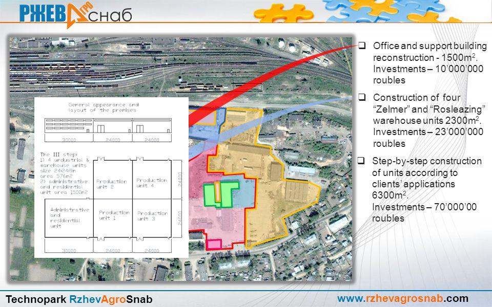 """Technopark RzhevAgroSnab  The acquisition of """"VolgoDorStroy"""". Investments - 13 million roubles  LLC """"Russkaya Conservnaya Companiya"""" office and indu"""
