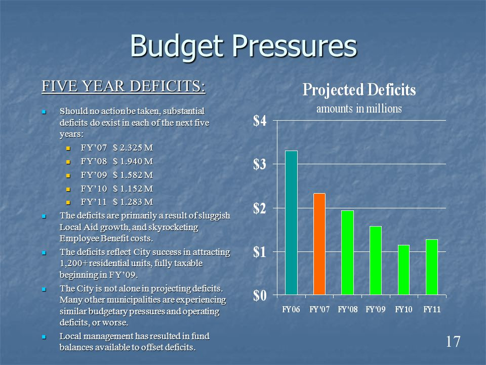 Budget Pressures FIVE YEAR DEFICITS: Should no action be taken, substantial deficits do exist in each of the next five years: Should no action be taken, substantial deficits do exist in each of the next five years: FY'07 $ 2.325 M FY'07 $ 2.325 M FY'08 $ 1.940 M FY'08 $ 1.940 M FY'09 $ 1.582 M FY'09 $ 1.582 M FY'10 $ 1.152 M FY'10 $ 1.152 M FY'11 $ 1.283 M FY'11 $ 1.283 M The deficits are primarily a result of sluggish Local Aid growth, and skyrocketing Employee Benefit costs.
