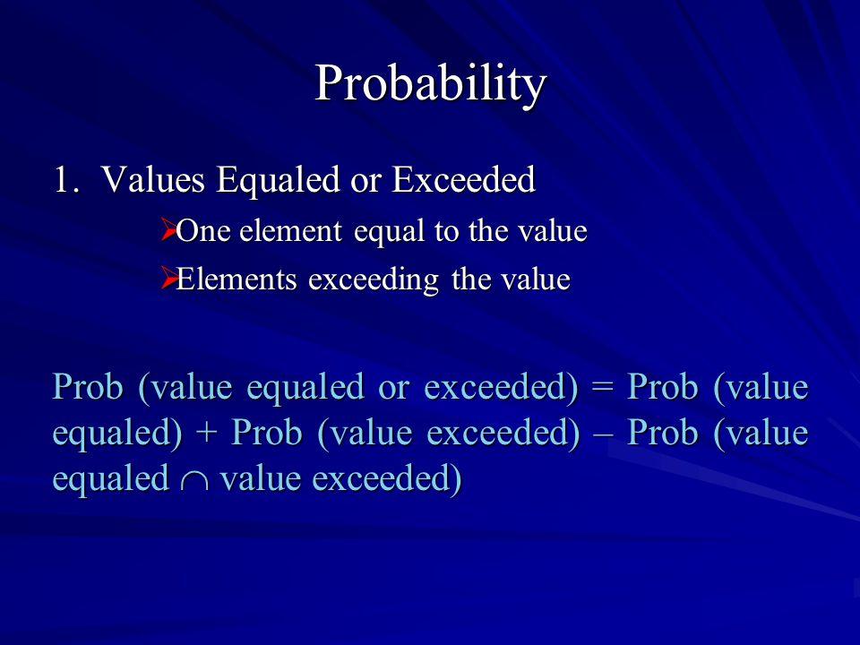 Probability 1.