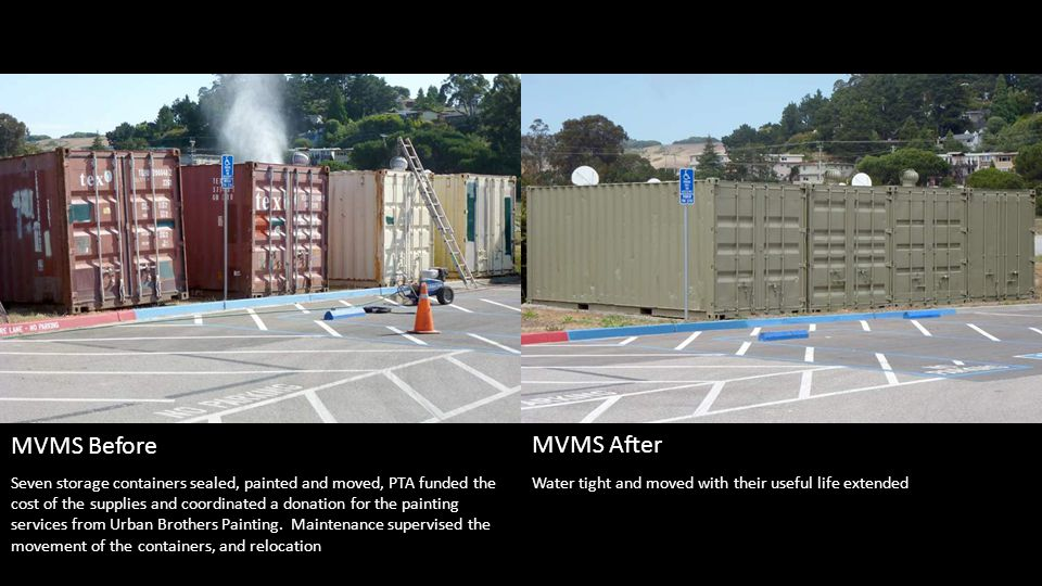 Water tight and moved with their useful life extended MVMS Before MVMS After Seven storage containers sealed, painted and moved, PTA funded the cost of the supplies and coordinated a donation for the painting services from Urban Brothers Painting.