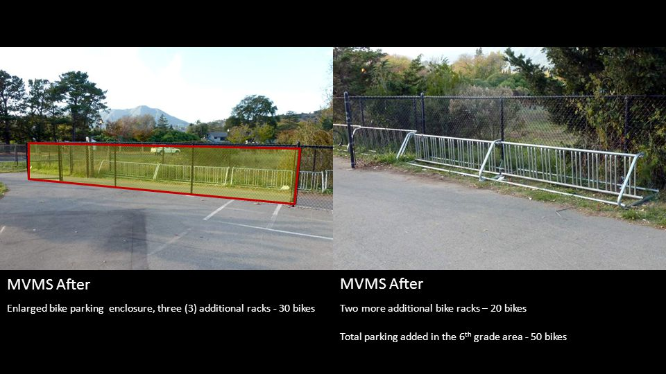 Two more additional bike racks – 20 bikes MVMS After Enlarged bike parking enclosure, three (3) additional racks- 30 bikes Total parking added in the 6 th grade area - 50 bikes