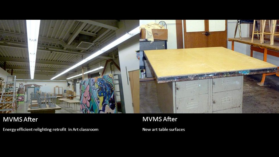 New art table surfaces MVMS After Energy efficient relighting retrofit in Art classroom