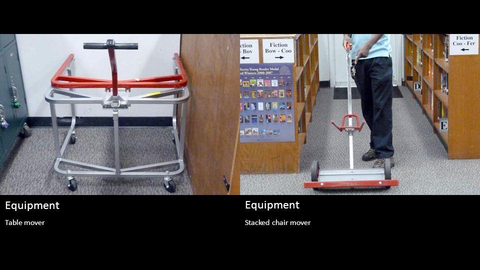 Industrial dehumidifier to shorten carpet drying time Equipment Industrial drying fans to shorten carpet dry time