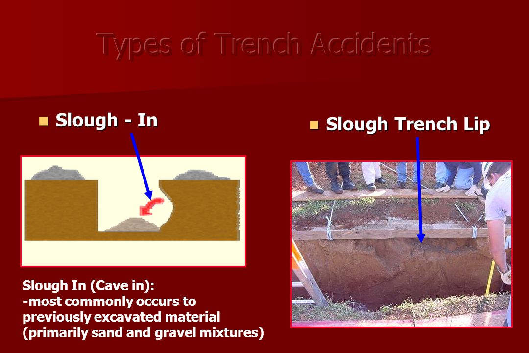 Slough Trench Lip Slough Trench Lip Slough - In Slough - In Slough In (Cave in): -most commonly occurs to previously excavated material (primarily sand and gravel mixtures)