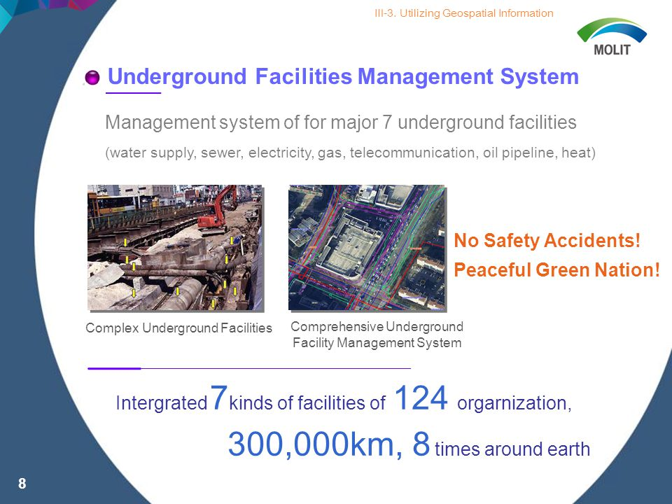Underground Facilities Management System No Safety Accidents.