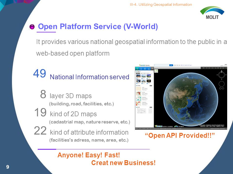 Open API Provided!! It provides various national geospatial information to the public in a web-based open platform Open Platform Service (V-World) 49 National Information served 8 layer 3D maps (building, road, facilities, etc.) 19 kind of 2D maps (cadastrial map, nature reserve, etc.) 22 kind of attribute information (facilities s adress, name, area, etc.) Anyone.