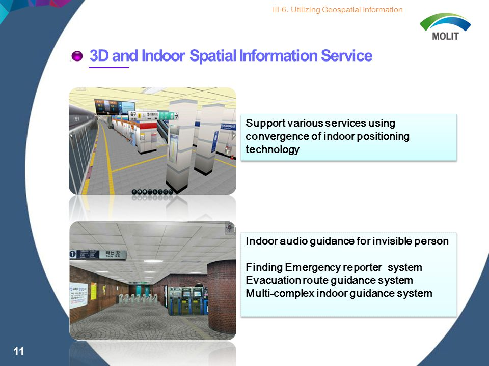 Ⅲ -6. Utilizing Geospatial Information 11 3D and Indoor Spatial Information Service Indoor audio guidance for invisible person Finding Emergency repor