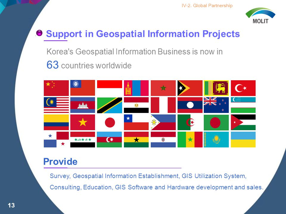 Support in Geospatial Information Projects Korea s Geospatial Information Business is now in 63 countries worldwide Survey, Geospatial Information Establishment, GIS Utilization System, Consulting, Education, GIS Software and Hardware development and sales.