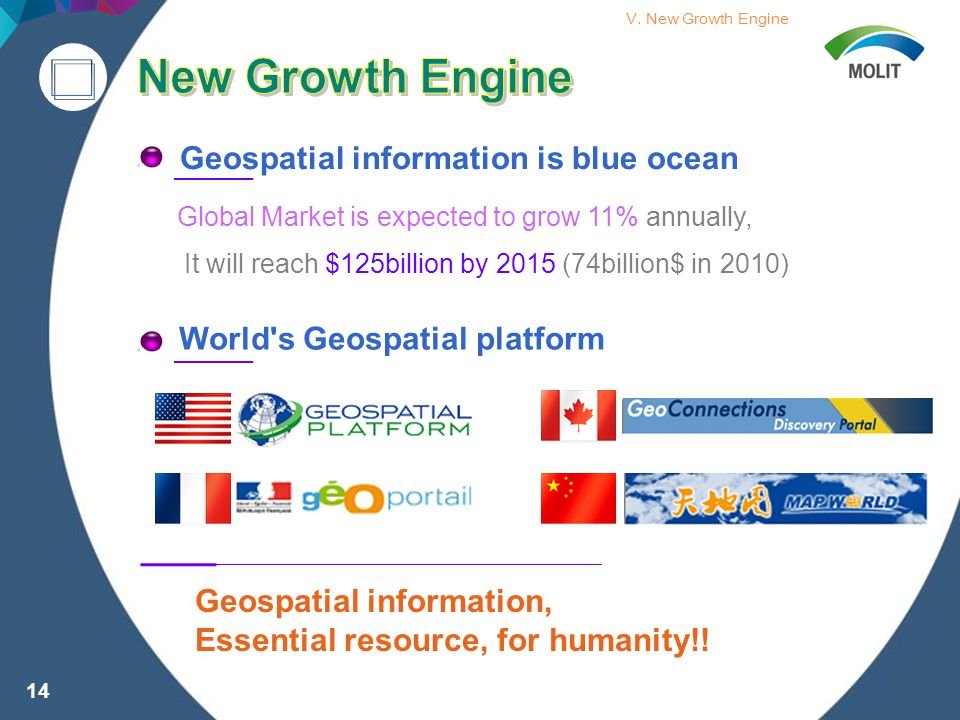 Geospatial information is blue ocean World s Geospatial platform Geospatial information, Essential resource, for humanity!.