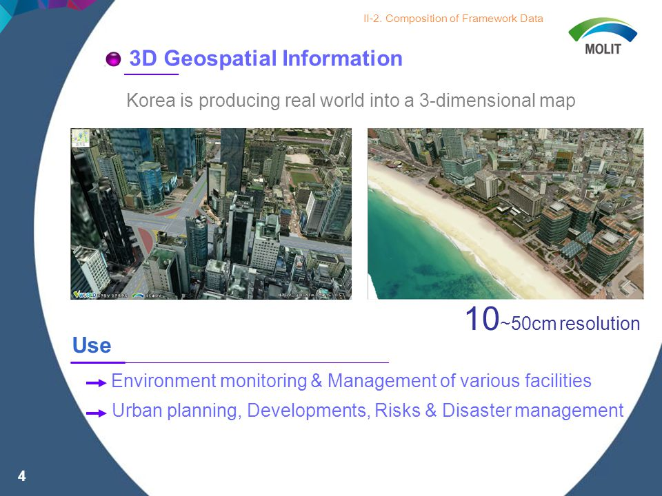 3D Geospatial Information Korea is producing real world into a 3-dimensional map Urban planning, Developments, Risks & Disaster management Environment monitoring & Management of various facilities Use 10 ~50cm resolution Ⅱ -2.