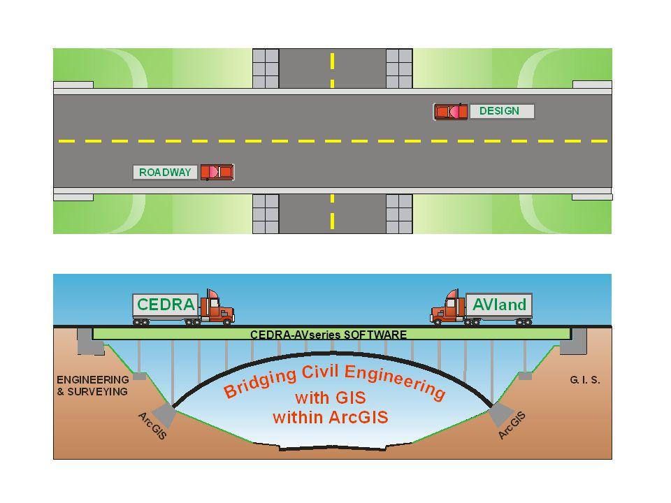CEDRA-AVseries SOFTWARE Bridging Civil Engineering With GISBridging Civil Engineering With GIS