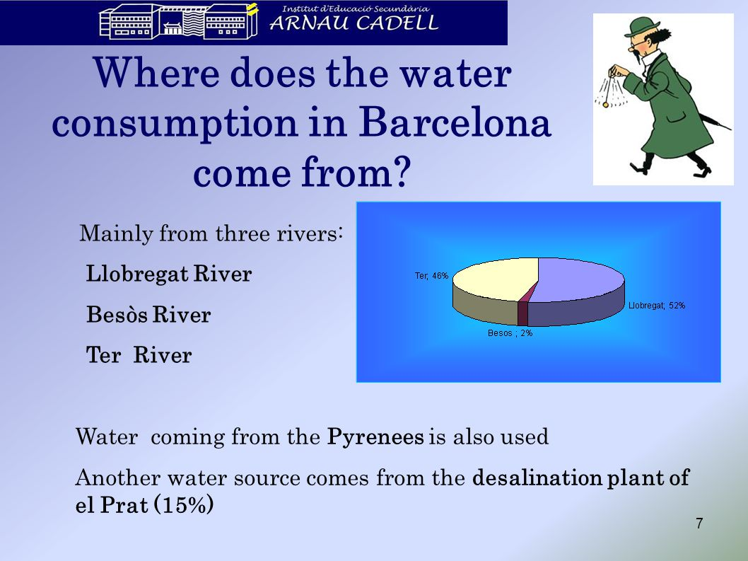7 Where does the water consumption in Barcelona come from.