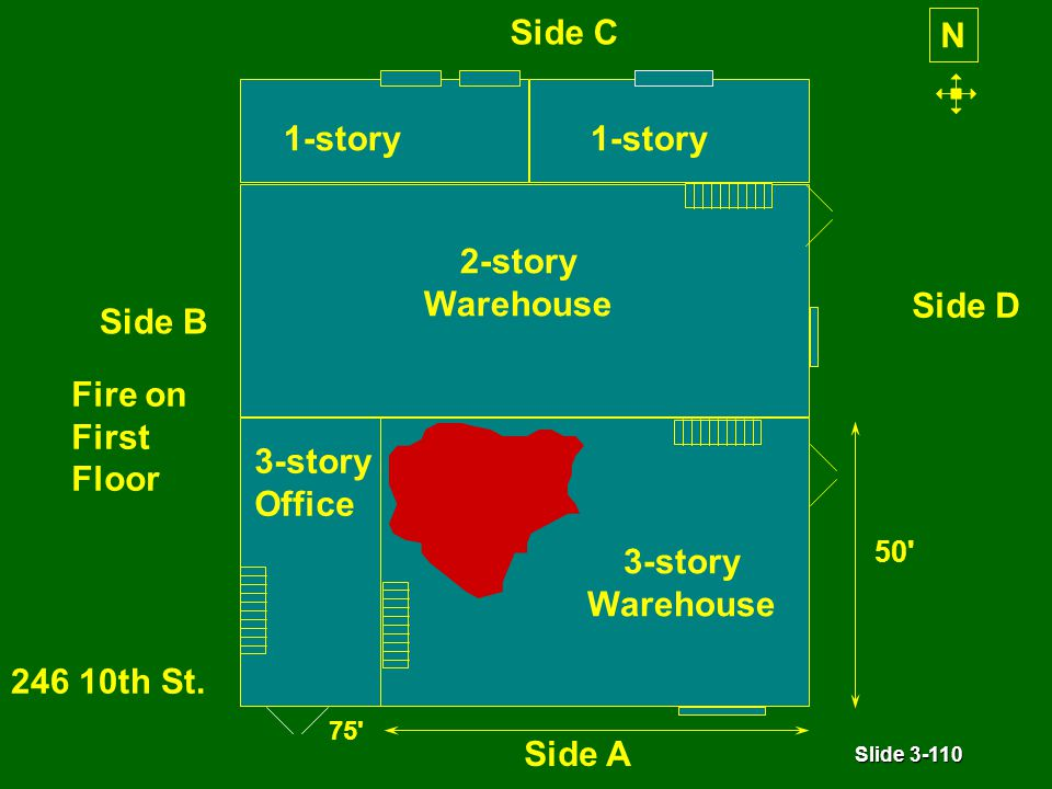 Slide 3-110 2-story Warehouse 1-story 3-story Office 3-story Warehouse 50 Fire on First Floor N Side A Side B Side C Side D 246 10th St.