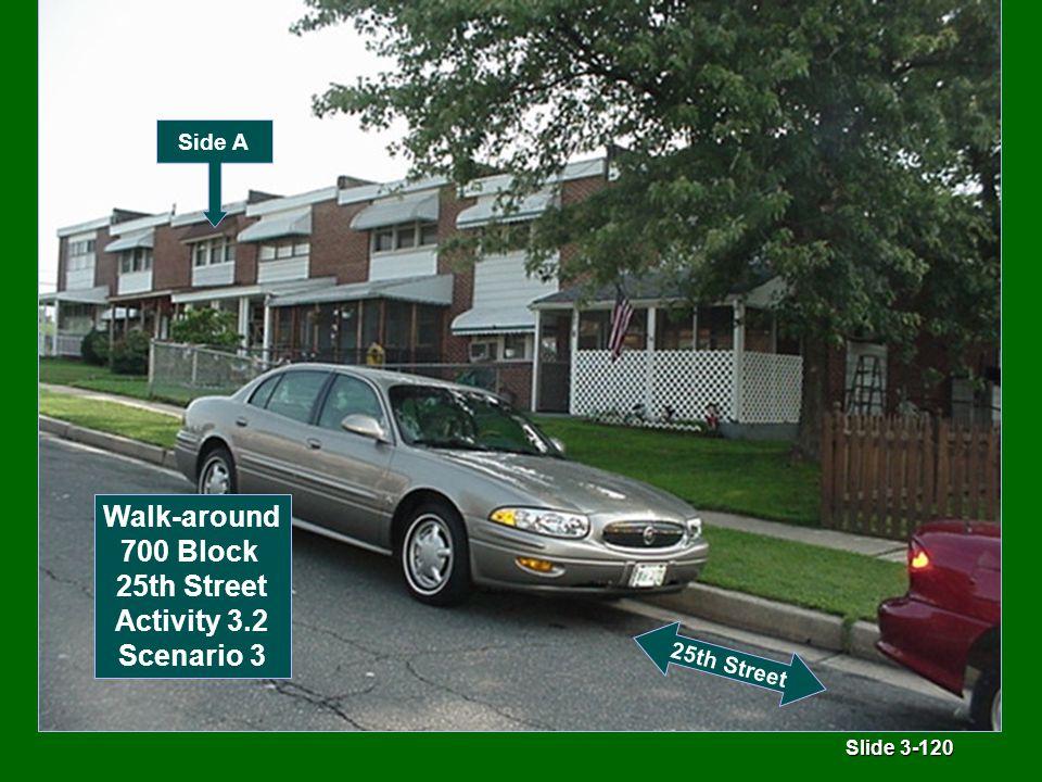 Slide 3-120 Walk-around 700 Block 25th Street Activity 3.2 Scenario 3 25th Street Side A