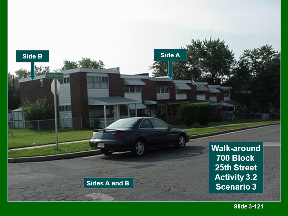 Slide 3-121 Sides A and B Walk-around 700 Block 25th Street Activity 3.2 Scenario 3 Side B Side A