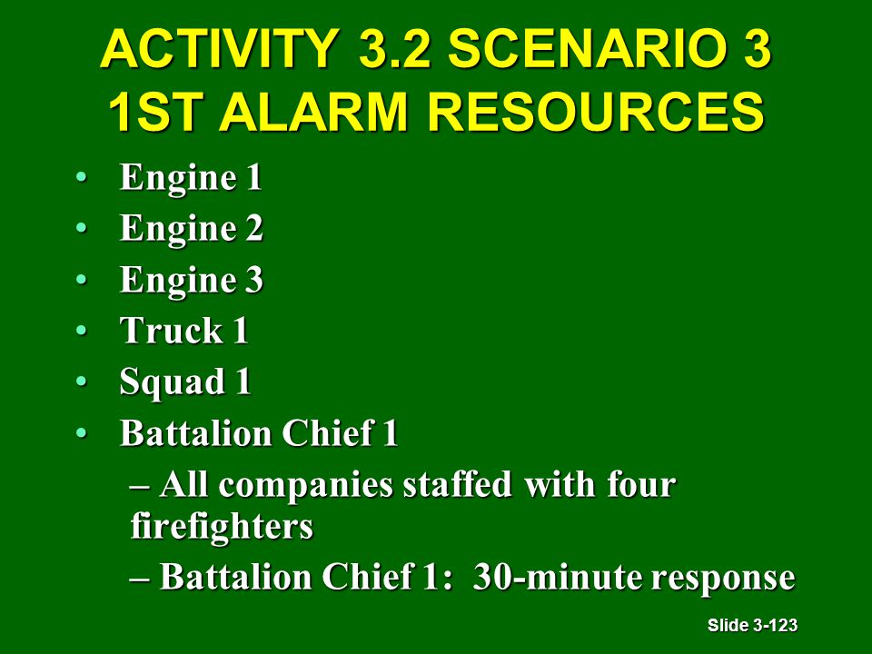 Slide 3-123 ACTIVITY 3.2 SCENARIO 3 1ST ALARM RESOURCES Engine 1Engine 1 Engine 2Engine 2 Engine 3Engine 3 Truck 1Truck 1 Squad 1Squad 1 Battalion Chief 1Battalion Chief 1 – All companies staffed with four firefighters – Battalion Chief 1: 30-minute response