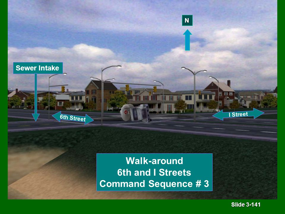 Slide 3-141 Walk-around 6th and I Streets Command Sequence # 3 Sewer Intake I Street 6th Street N