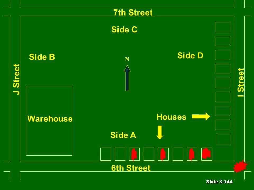 Slide 3-144 6th Street 7th Street J Street I Street Warehouse Houses Side A Side B Side D Side C N