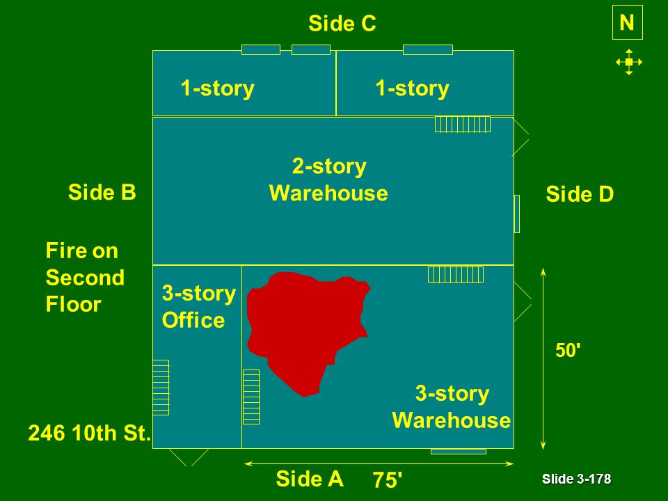 Slide 3-178 2-story Warehouse 1-story 3-story Office 3-story Warehouse 50' Fire on Second Floor N 75' Side A Side C Side B Side D 246 10th St.