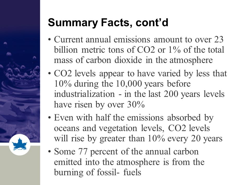 Summary Facts, cont'd Current annual emissions amount to over 23 billion metric tons of CO2 or 1% of the total mass of carbon dioxide in the atmosphere CO2 levels appear to have varied by less that 10% during the 10,000 years before industrialization - in the last 200 years levels have risen by over 30% Even with half the emissions absorbed by oceans and vegetation levels, CO2 levels will rise by greater than 10% every 20 years Some 77 percent of the annual carbon emitted into the atmosphere is from the burning of fossil- fuels
