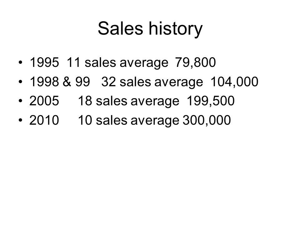 Sales history 1995 11 sales average 79,800 1998 & 99 32 sales average 104,000 2005 18 sales average 199,500 2010 10 sales average 300,000