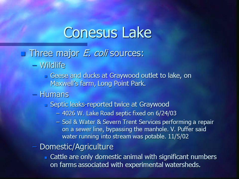 Conesus Lake n Three major E.