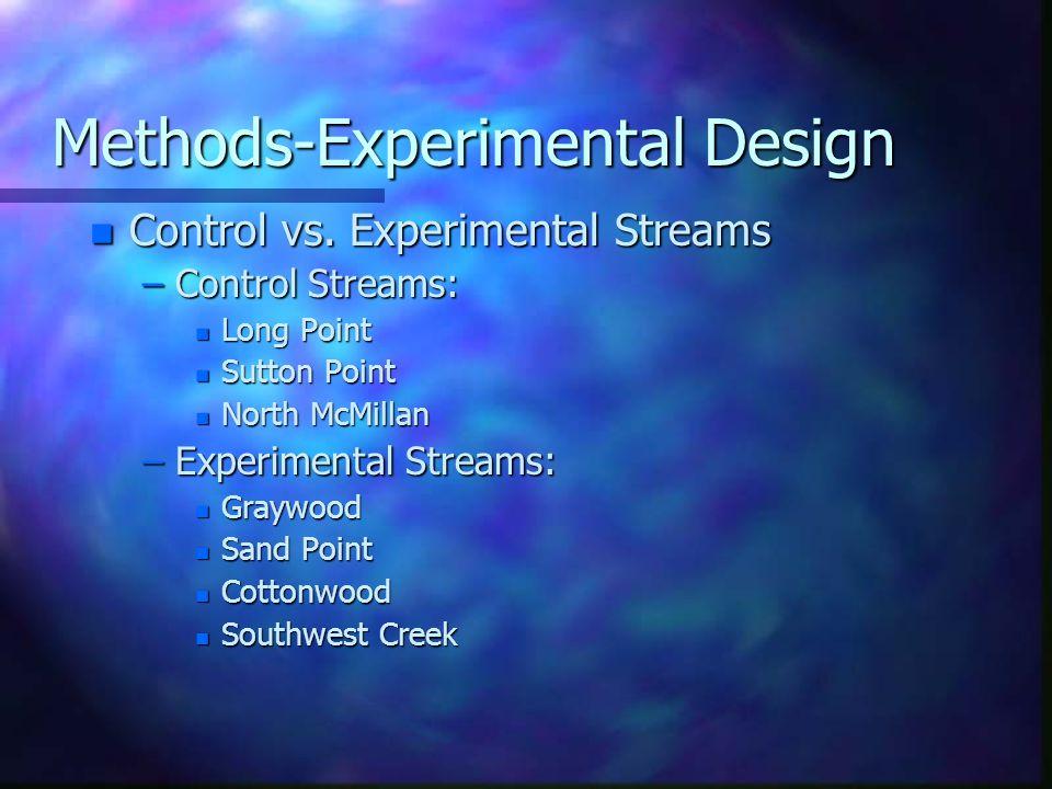 Methods-Experimental Design n Control vs.