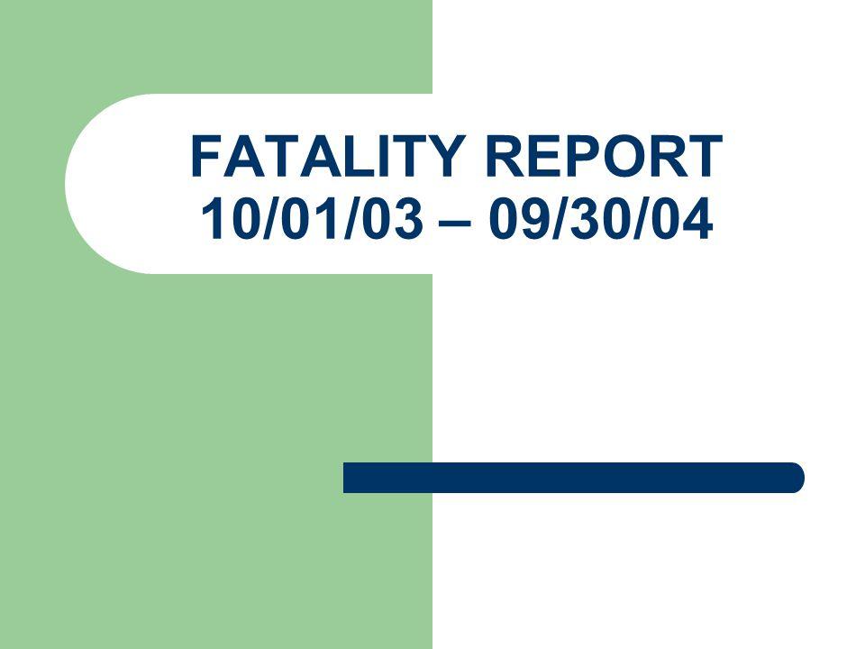 FY - 04 Fatalities By Area Office 267 Total Atlanta East = 20 Atlanta West = 29 Birmingham = 27 Columbia = 2 Ft.