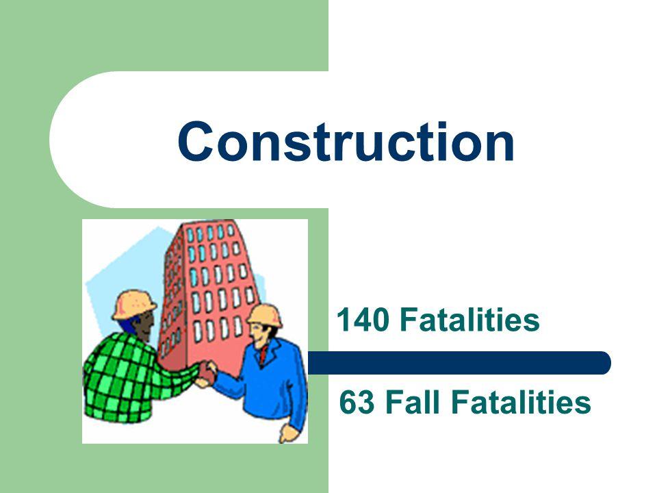 Construction 140 Fatalities 63 Fall Fatalities