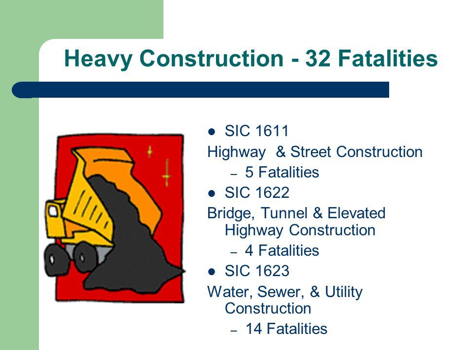 Heavy Construction - 32 Fatalities SIC 1611 Highway & Street Construction – 5 Fatalities SIC 1622 Bridge, Tunnel & Elevated Highway Construction – 4 Fatalities SIC 1623 Water, Sewer, & Utility Construction – 14 Fatalities